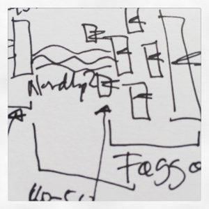 Håper jeg klarer å dechiffrere dette neste gang jeg ser på det.... #scetching #newpiece #form #stringorchestra #plan